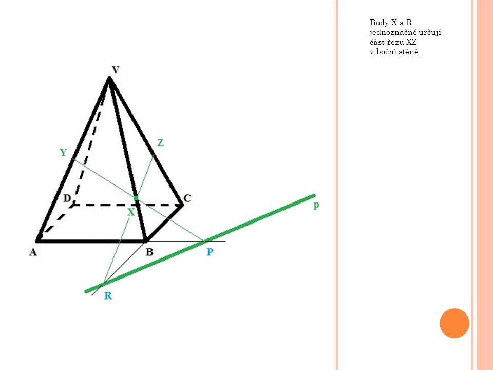 Body X a R jednoznačně určují část řezu XZ v boční stěně.