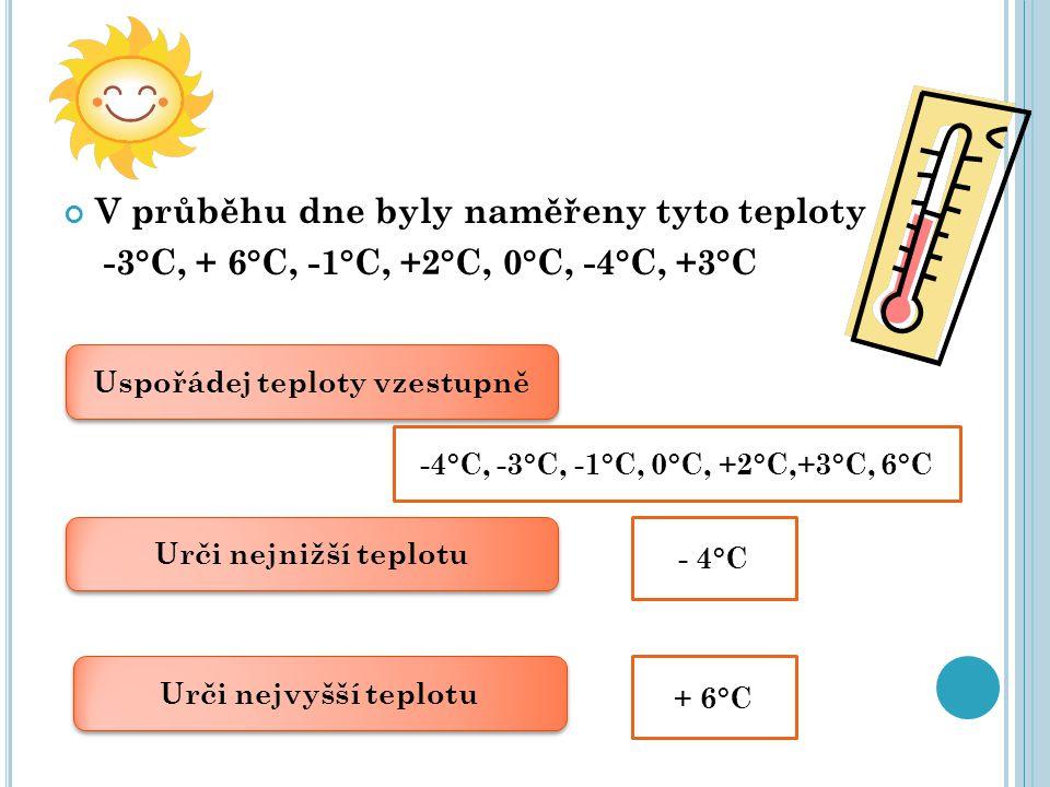 V průběhu dne byly naměřeny tyto teploty -3°C, + 6°C, -1°C, +2°C, 0°C, -4°C, +3°C Uspořádej teploty vzestupně Uspořádej teploty vzestupně -4°C, -3°C,