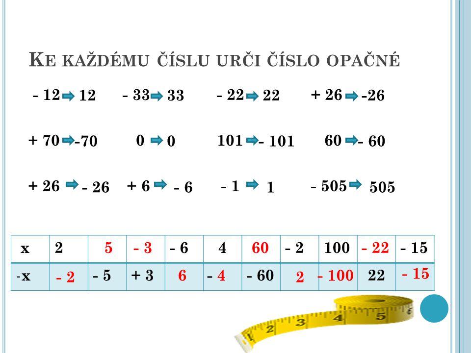 U RČI ABSOLUTNÍ HODNOTU  - 3  =   0  =  - 50  =  - 5 =  +26 = -28 = 31 =  15 =  -16 = 22 =  2  =   6  = Absolutní hodnota je ……..