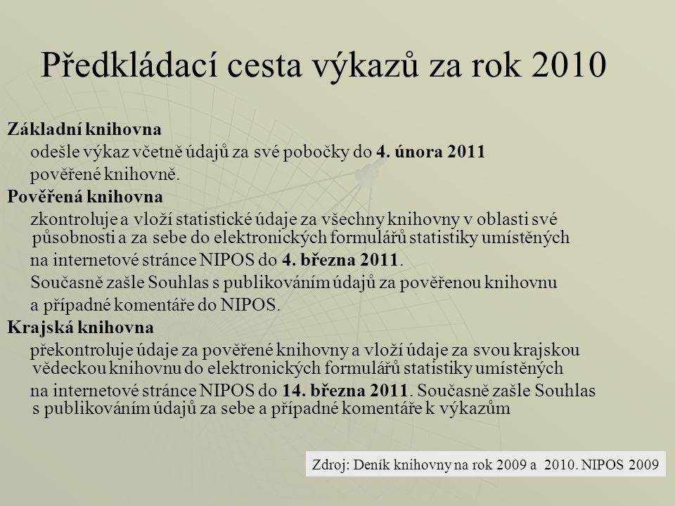 Předkládací cesta výkazů za rok 2010 Základní knihovna odešle výkaz včetně údajů za své pobočky do 4.