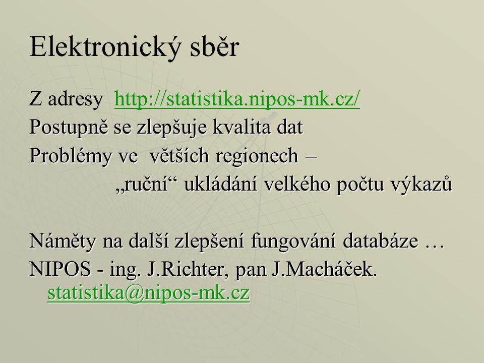 """Elektronický sběr Z adresy http://statistika.nipos-mk.cz/http://statistika.nipos-mk.cz/ Postupně se zlepšuje kvalita dat Problémy ve větších regionech – """"ruční ukládání velkého počtu výkazů """"ruční ukládání velkého počtu výkazů Náměty na další zlepšení fungování databáze … NIPOS - ing."""
