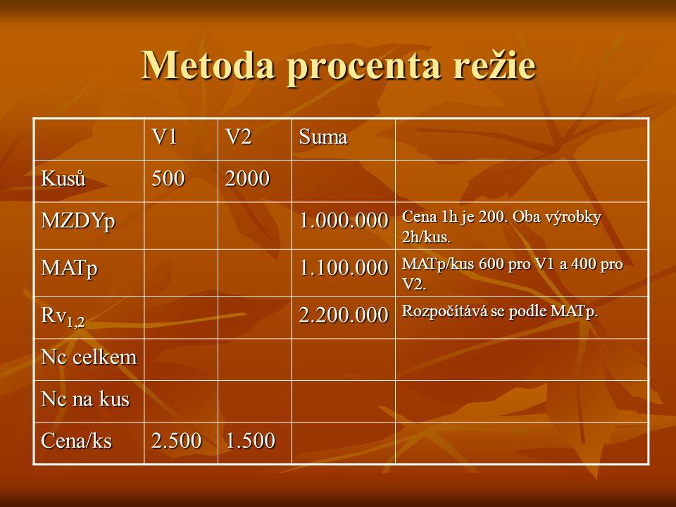 Metoda procenta režie V1V2Suma Kusů5002000 MZDYp1.000.000 Cena 1h je 200. Oba výrobky 2h/kus. MATp1.100.000 MATp/kus 600 pro V1 a 400 pro V2. Rv 1,2 2