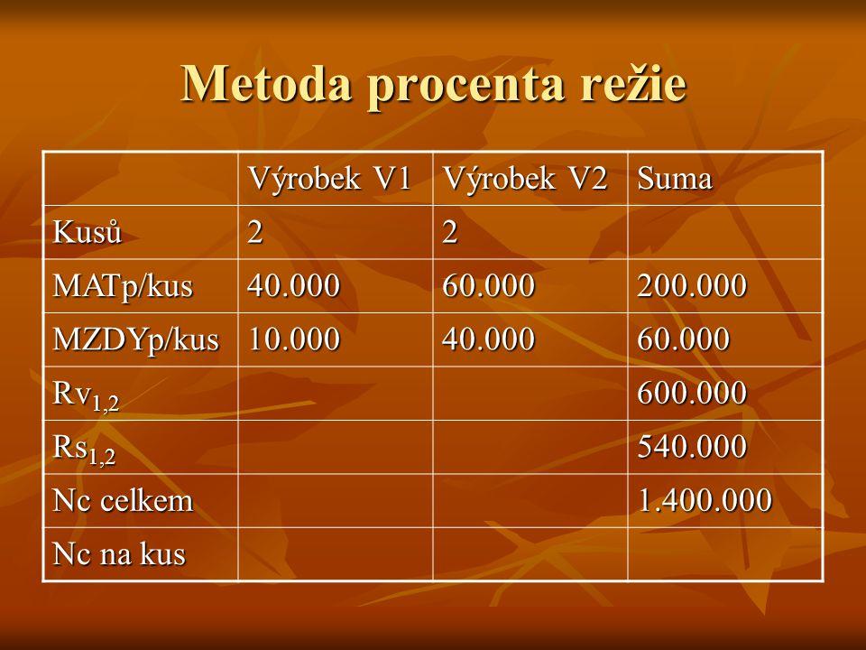 Metoda procenta režie Výrobek V1 Výrobek V2 Suma Kusů22 MATp/kus40.00060.000200.000 MZDYp/kus10.00040.00060.000 Rv 1,2 600.000 Rs 1,2 540.000 Nc celke
