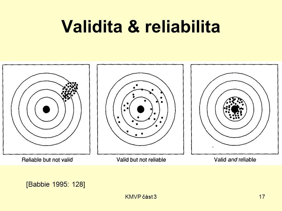 KMVP část 317 Validita & reliabilita [Babbie 1995: 128]