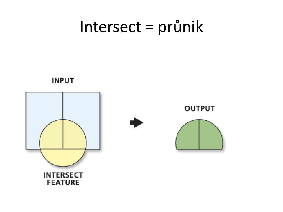 Intersect = průnik