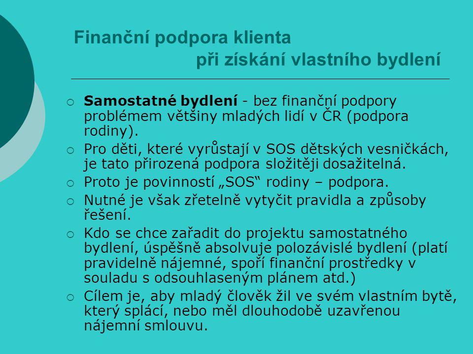 Finanční podpora klienta při získání vlastního bydlení  Samostatné bydlení - bez finanční podpory problémem většiny mladých lidí v ČR (podpora rodiny