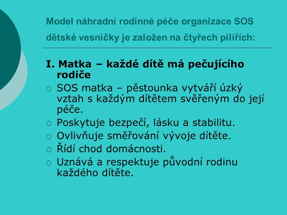 Model náhradní rodinné péče organizace SOS dětské vesničky je založen na čtyřech pilířích: I. Matka – každé dítě má pečujícího rodiče  SOS matka – pě