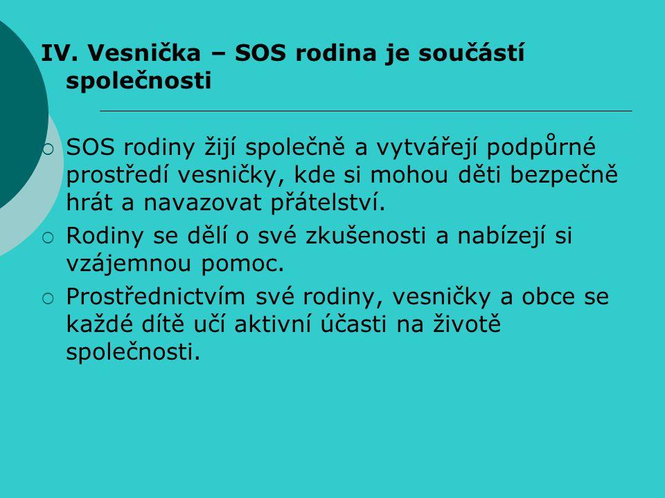 IV. Vesnička – SOS rodina je součástí společnosti  SOS rodiny žijí společně a vytvářejí podpůrné prostředí vesničky, kde si mohou děti bezpečně hrát