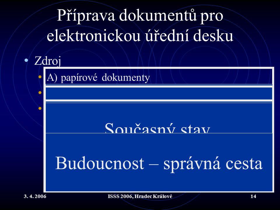 3. 4. 2006ISSS 2006, Hradec Králové14 Příprava dokumentů pro elektronickou úřední desku Zdroj A) papírové dokumenty B) elektronické dokumenty bez el.
