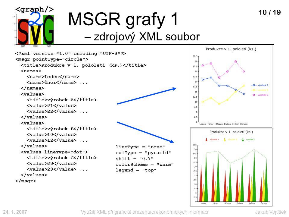 Jakub Vojtíšek24. 1. 2007Využití XML při grafické prezentaci ekonomických informací 10 / 19 MSGR grafy 1 – zdrojový XML soubor Produkce v 1. pololetí