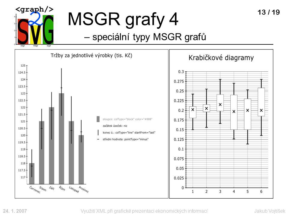 Jakub Vojtíšek24. 1. 2007Využití XML při grafické prezentaci ekonomických informací 13 / 19 MSGR grafy 4 – speciální typy MSGR grafů