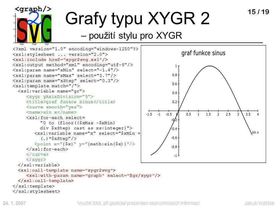 Jakub Vojtíšek24. 1. 2007Využití XML při grafické prezentaci ekonomických informací 15 / 19 Grafy typu XYGR 2 – použití stylu pro XYGR graf funkce sin