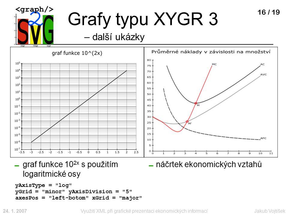 Jakub Vojtíšek24. 1. 2007Využití XML při grafické prezentaci ekonomických informací 16 / 19 Grafy typu XYGR 3 – další ukázky yAxisType =