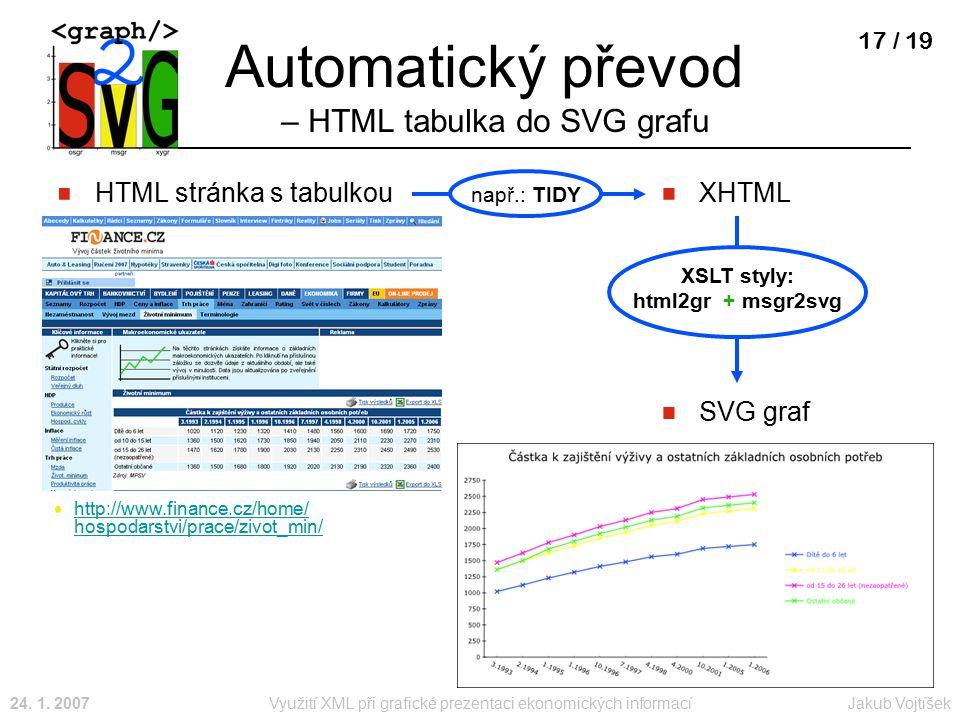 Jakub Vojtíšek24. 1. 2007Využití XML při grafické prezentaci ekonomických informací 17 / 19 Automatický převod – HTML tabulka do SVG grafu HTML stránk