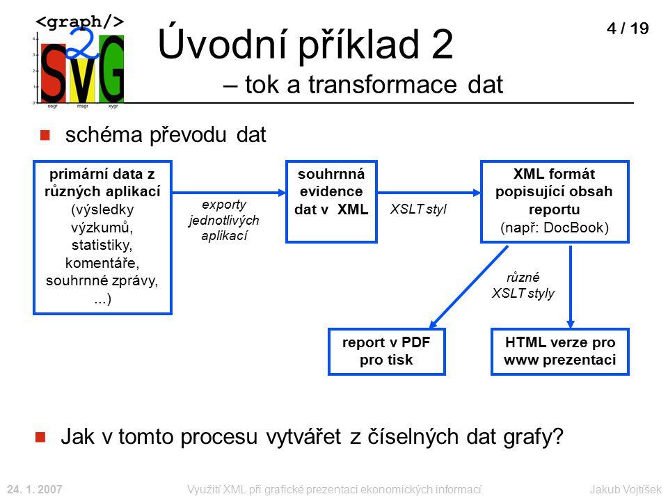 Jakub Vojtíšek24. 1. 2007Využití XML při grafické prezentaci ekonomických informací 4 / 19 Úvodní příklad 2 – tok a transformace dat primární data z r