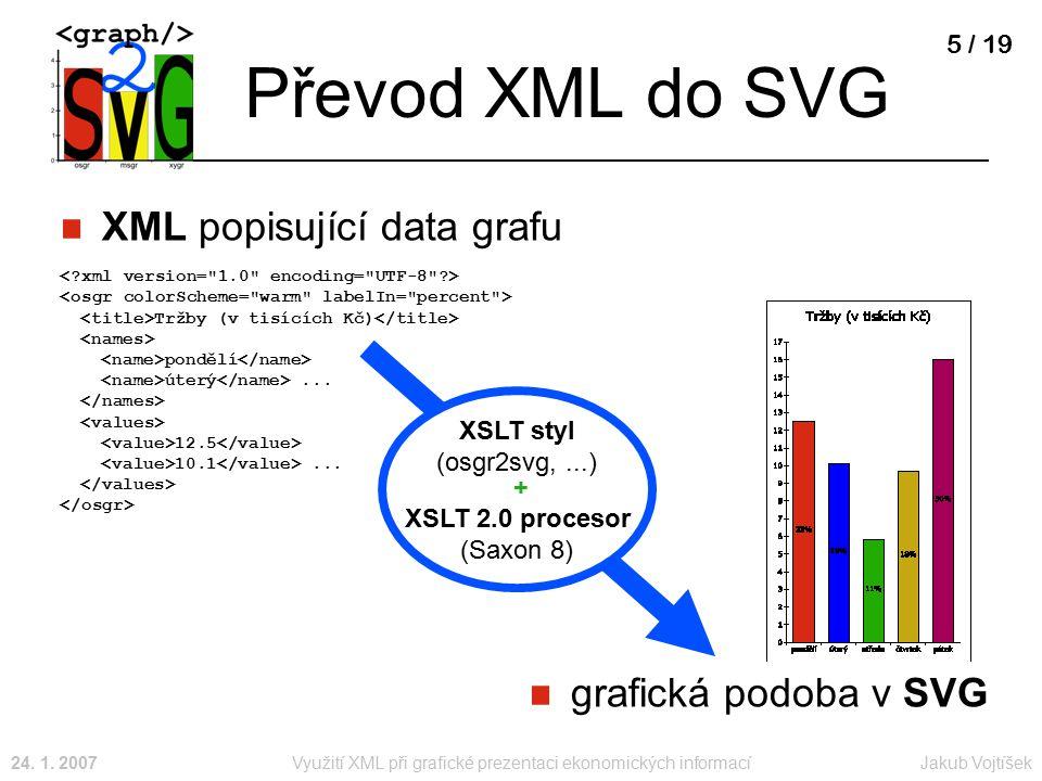 Jakub Vojtíšek24. 1. 2007Využití XML při grafické prezentaci ekonomických informací 5 / 19 Převod XML do SVG XML popisující data grafu Tržby (v tisící
