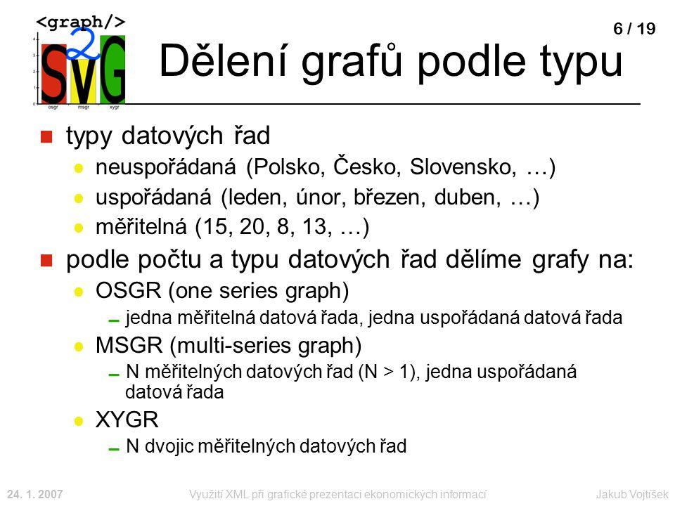 Jakub Vojtíšek24. 1. 2007Využití XML při grafické prezentaci ekonomických informací 6 / 19 Dělení grafů podle typu typy datových řad neuspořádaná (Pol