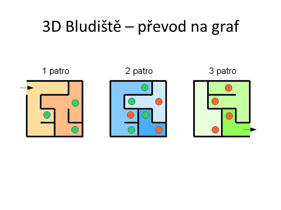 3D Bludiště – převod na graf