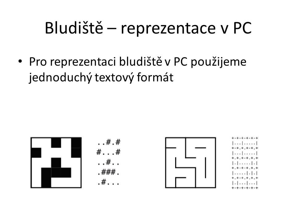 Bludiště – reprezentace v PC Pro reprezentaci bludiště v PC použijeme jednoduchý textový formát