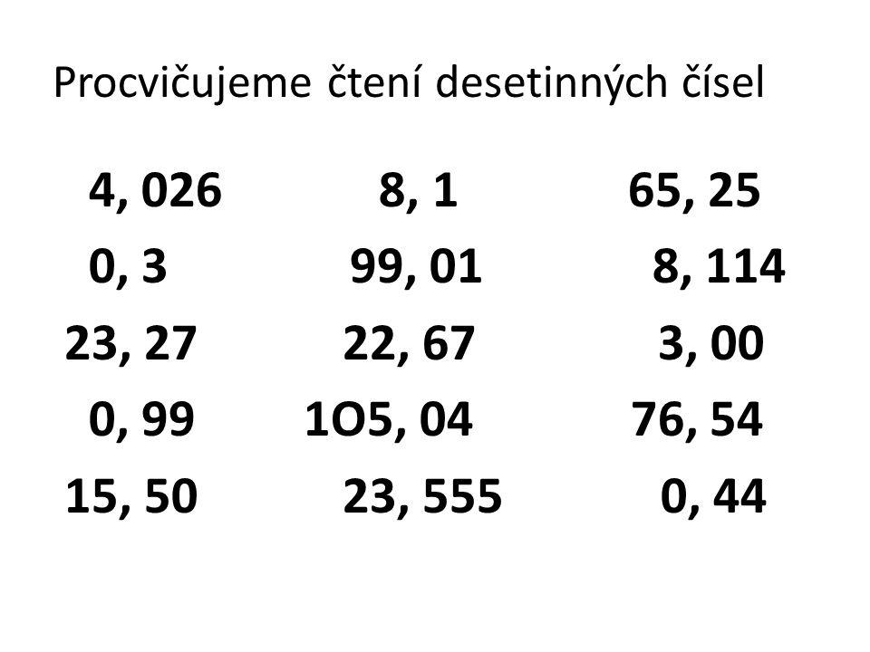 Desetinná č ísla a zlomky 1,00 0,5 0,25 0,75 1/1 ½ ¼ 3/4 Zlomek je lomené číslo