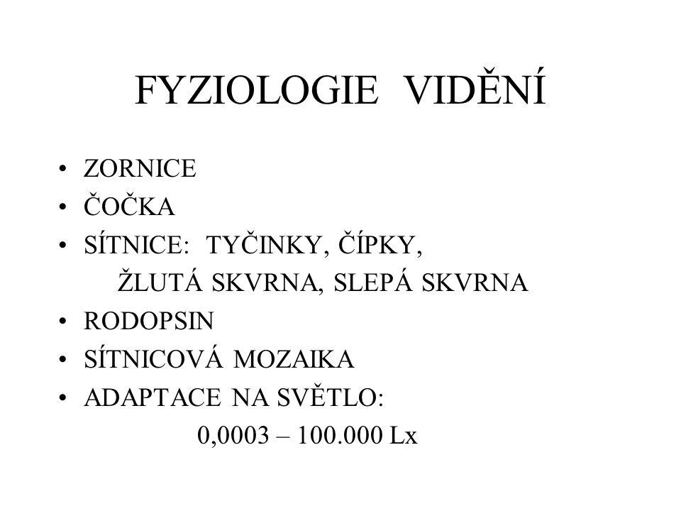 FYZIOLOGIE VIDĚNÍ ZORNICE ČOČKA SÍTNICE: TYČINKY, ČÍPKY, ŽLUTÁ SKVRNA, SLEPÁ SKVRNA RODOPSIN SÍTNICOVÁ MOZAIKA ADAPTACE NA SVĚTLO: 0,0003 – 100.000 Lx