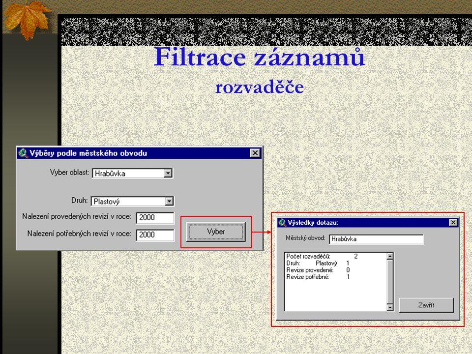 Filtrace záznamů rozvaděče