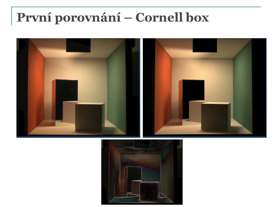 První porovnání – Cornell box