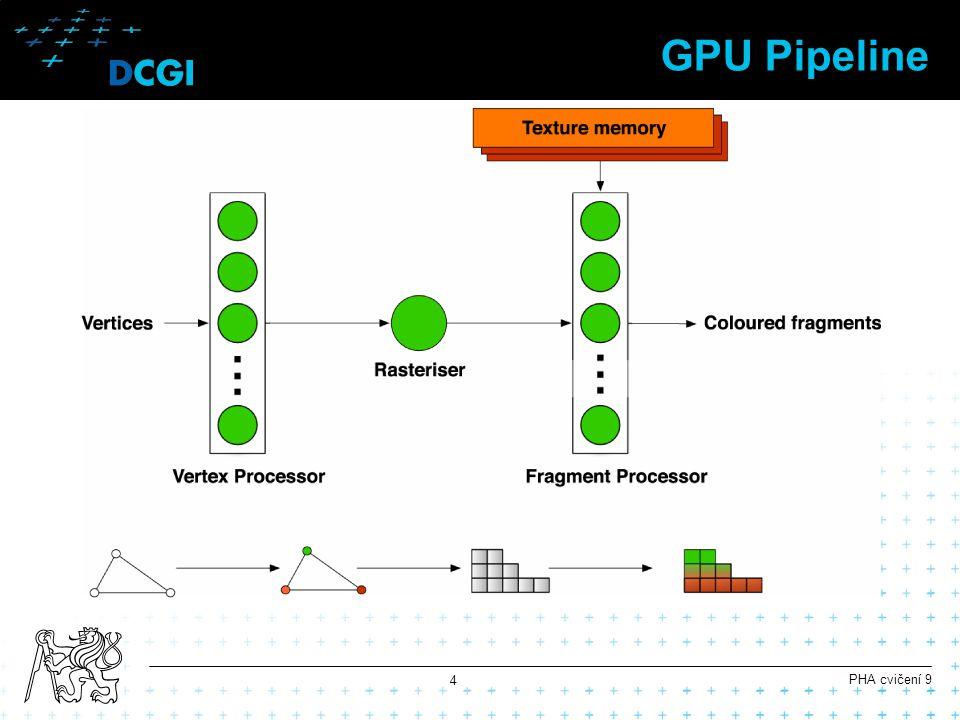 GPU Pipeline PHA cvičení 9 4