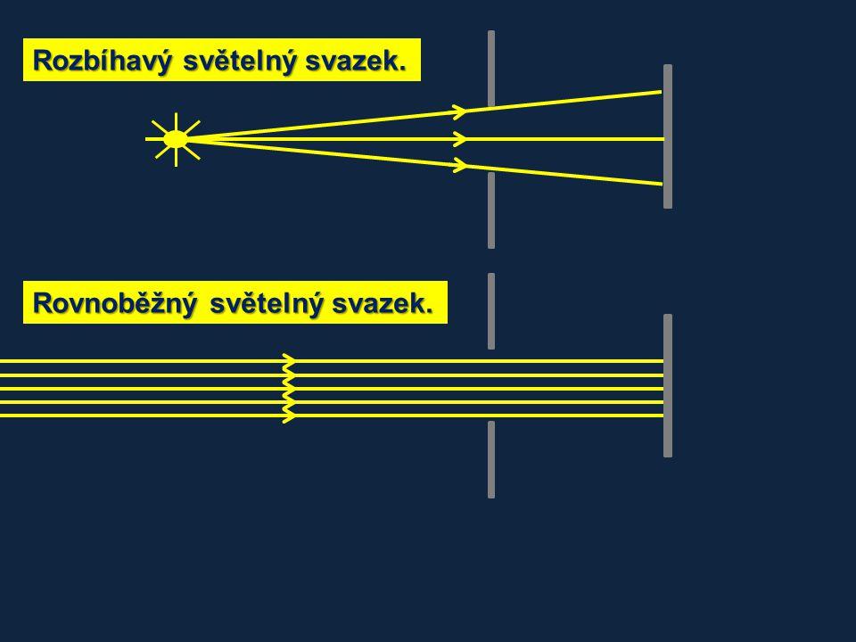 Přímočaré šíření světla malými otvory dvou clon.
