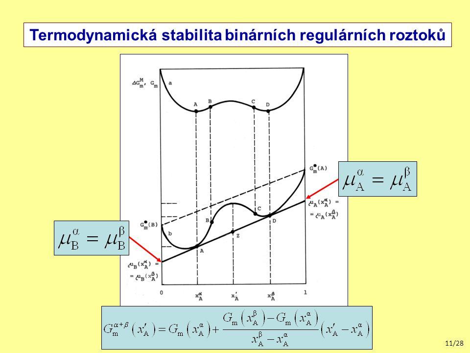11/28 Termodynamická stabilita binárních regulárních roztoků