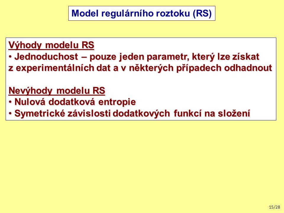 15/28 Výhody modelu RS Jednoduchost – pouze jeden parametr, který lze získat Jednoduchost – pouze jeden parametr, který lze získat z experimentálních dat a v některých případech odhadnout Nevýhody modelu RS Nulová dodatková entropie Nulová dodatková entropie Symetrické závislosti dodatkových funkcí na složení Symetrické závislosti dodatkových funkcí na složení Model regulárního roztoku (RS)