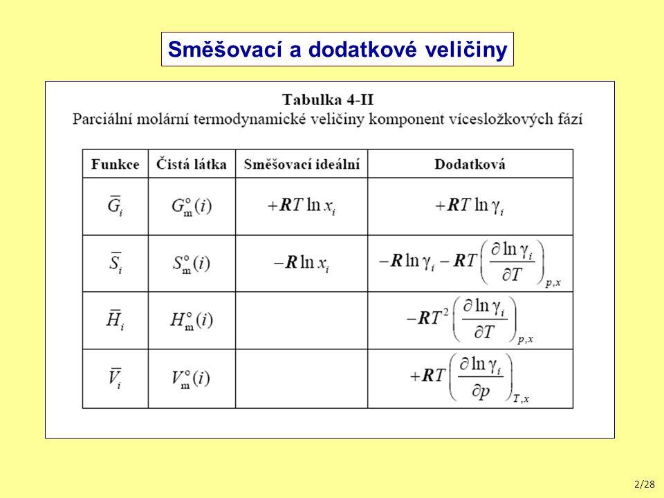 13/28 Termodynamická stabilita binárních regulárních roztoků Kritérium termodynamické stability