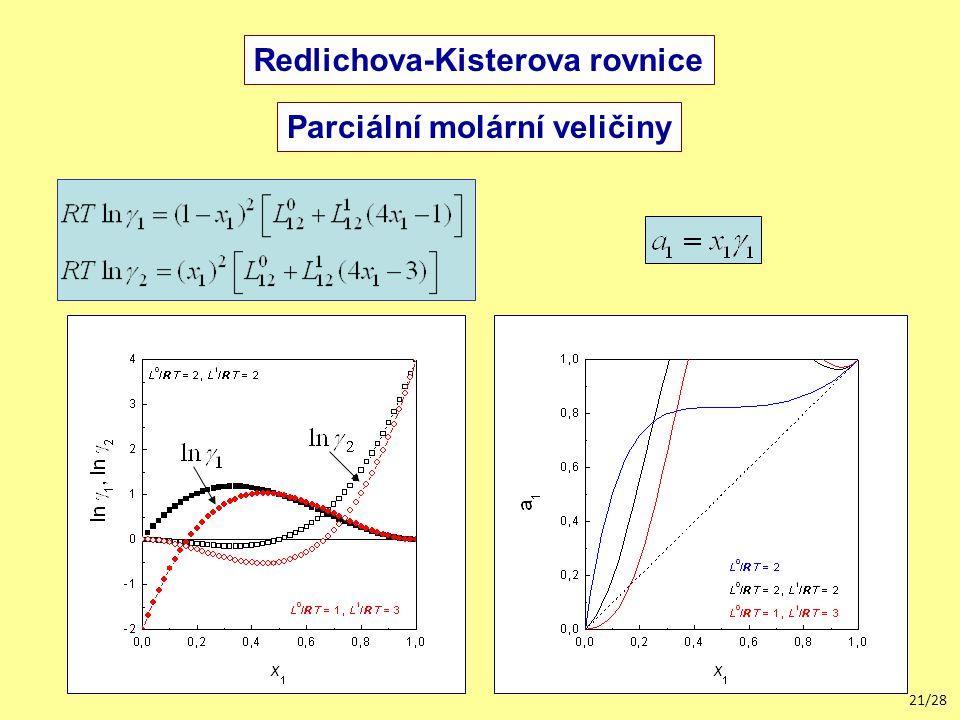 21/28 Parciální molární veličiny Redlichova-Kisterova rovnice