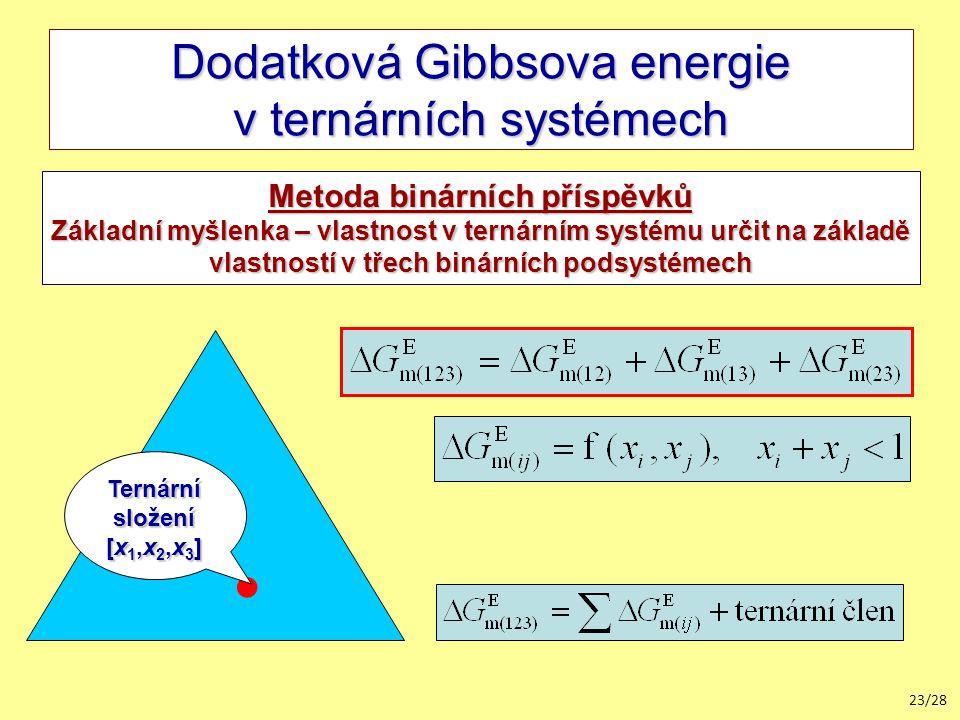 23/28 Dodatková Gibbsova energie v ternárních systémech Metoda binárních příspěvků Základní myšlenka – vlastnost v ternárním systému určit na základě vlastností v třech binárních podsystémech ● Ternární složení [x 1,x 2,x 3 ]