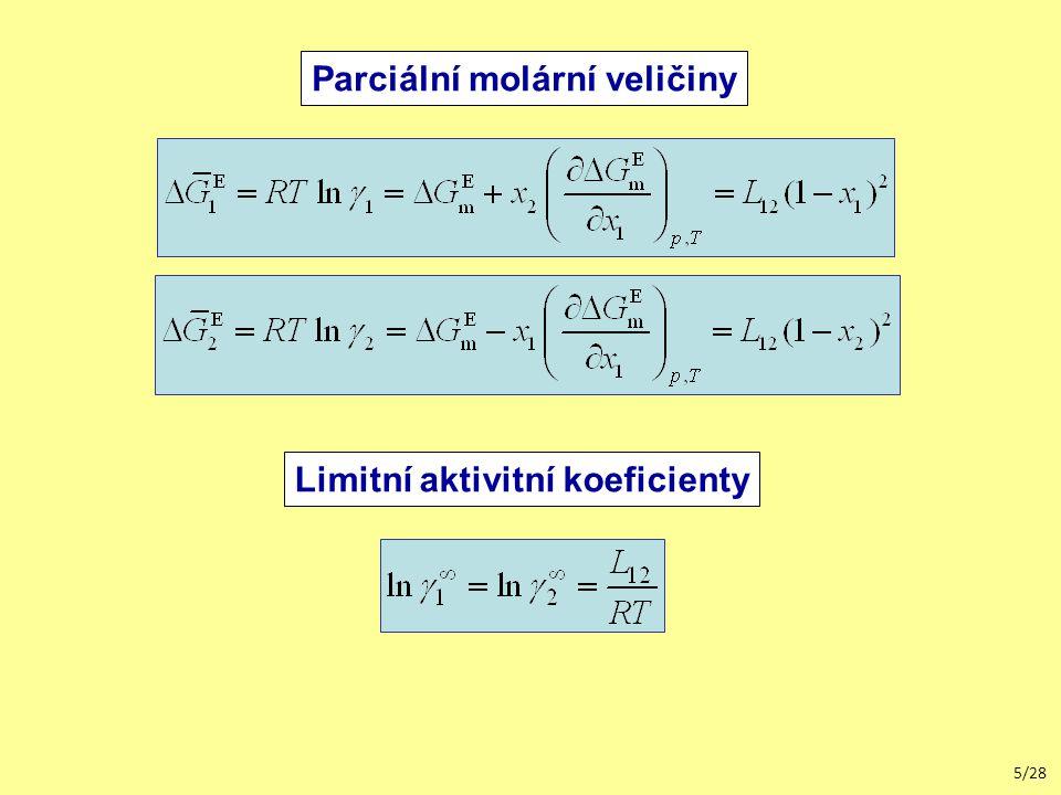 16/28 Rozšíření model regulárního roztoku Model atermálního roztoku (athermal solution) Vhodný pro roztoky, jejichž složky se významně liší svojí velikostí (např.