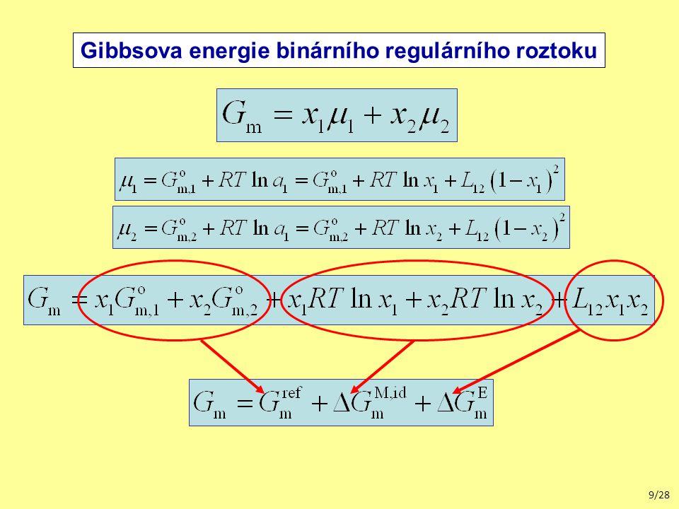 9/28 Gibbsova energie binárního regulárního roztoku