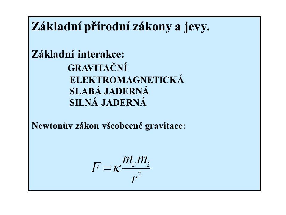Základní přírodní zákony a jevy. Základní interakce: GRAVITAČNÍ ELEKTROMAGNETICKÁ SLABÁ JADERNÁ SILNÁ JADERNÁ Newtonův zákon všeobecné gravitace: