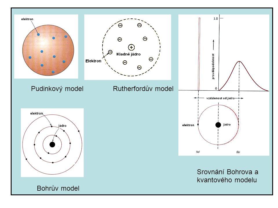 Pudinkový model Rutherfordův model Srovnání Bohrova a kvantového modelu Bohrův model
