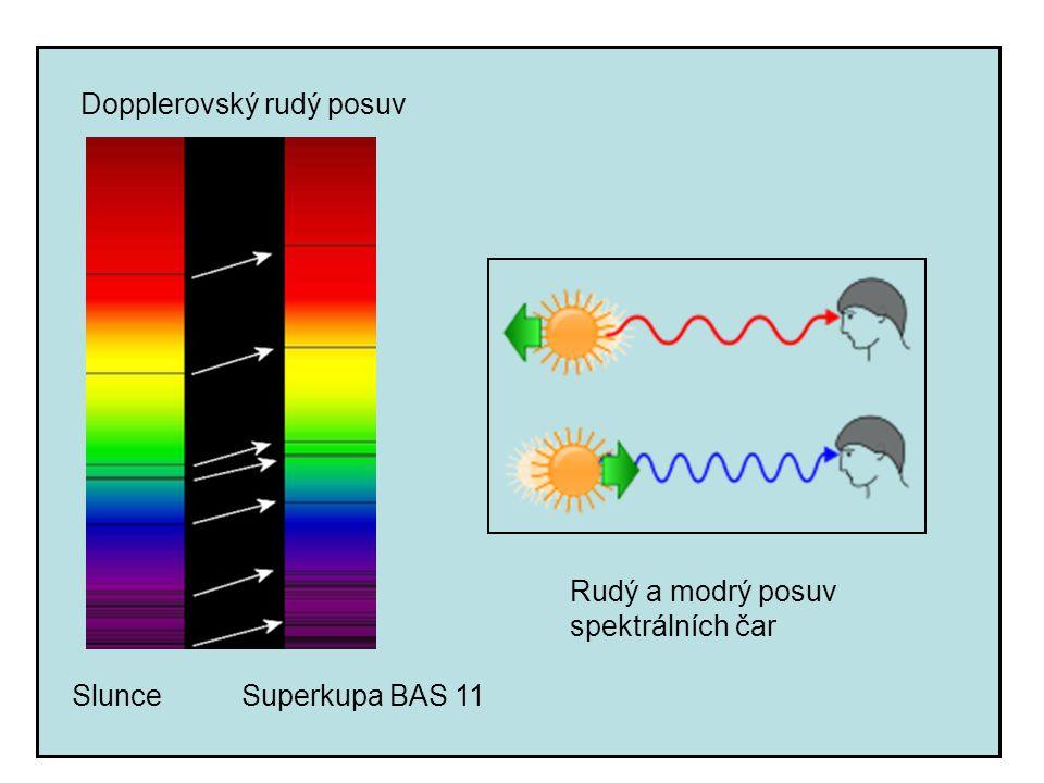 Dopplerovský rudý posuv Rudý a modrý posuv spektrálních čar Slunce Superkupa BAS 11