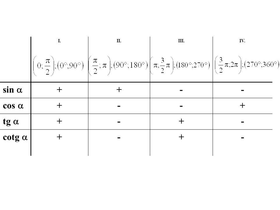 I.II.III.IV. sin  ++-- cos  +--+ tg  +-+- cotg  +-+-