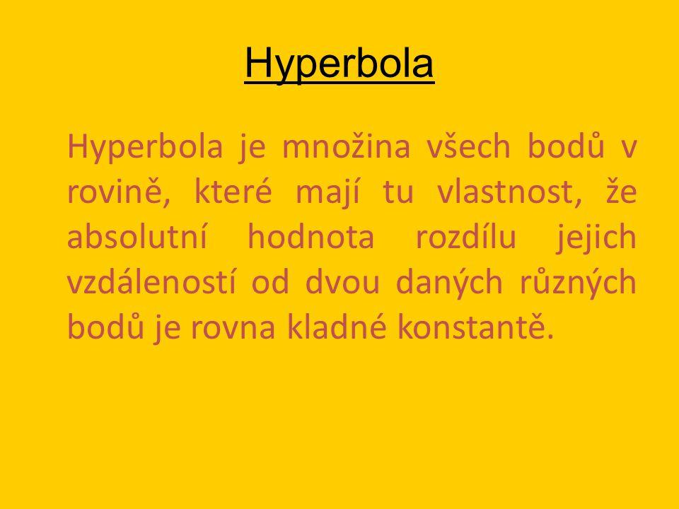 Hyperbola Hyperbola je množina všech bodů v rovině, které mají tu vlastnost, že absolutní hodnota rozdílu jejich vzdáleností od dvou daných různých bodů je rovna kladné konstantě.
