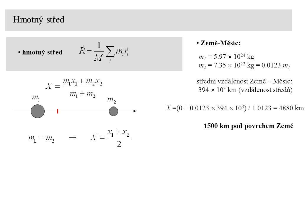 Hmotný střed hmotný střed  Země-Měsíc: m 1 = 5.97  10 24 kg m 2 = 7.35  10 22 kg = 0.0123 m 1 střední vzdálenost Země – Měsíc: 394  10 3 km (vzdálenost středů) X =(0 + 0.0123  394  10 3 ) / 1.0123 = 4880 km 1500 km pod povrchem Země
