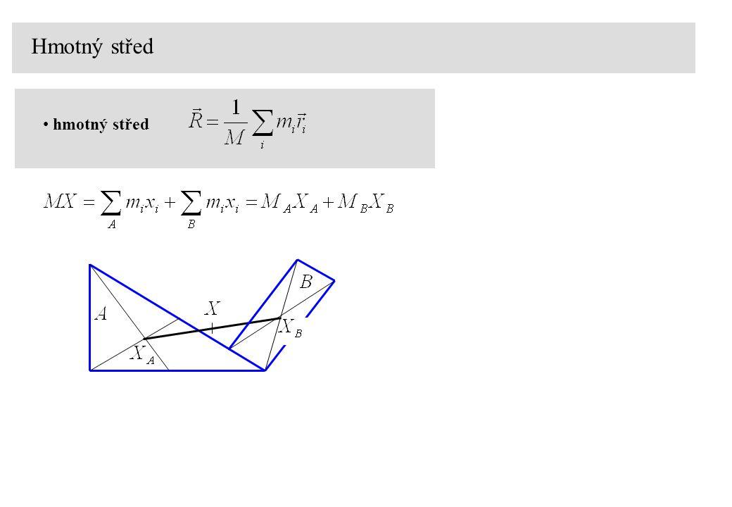 Analogie otáčení a posuvu vzdálenost x o kolik se těleso posunulo úhel  o kolik se těleso otočilo posunutíotočení rychlost v = dx / dt úhlová rychlost  = d  / dt zrychlení a = d 2 x / dt 2 úhlové zrychlení  = d 2  / dt 2