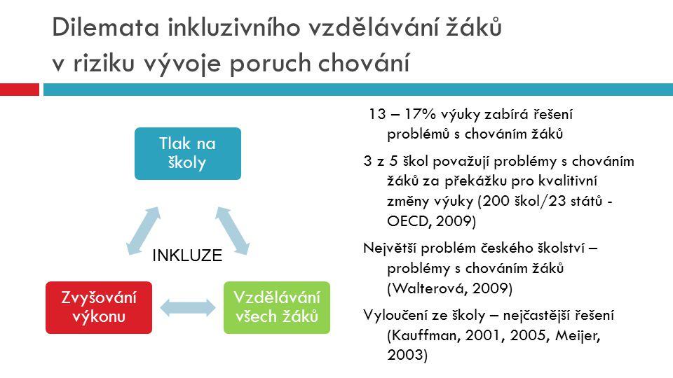 Dilemata inkluzivního vzdělávání žáků v riziku vývoje poruch chování 13 – 17% výuky zabírá řešení problémů s chováním žáků 3 z 5 škol považují problém