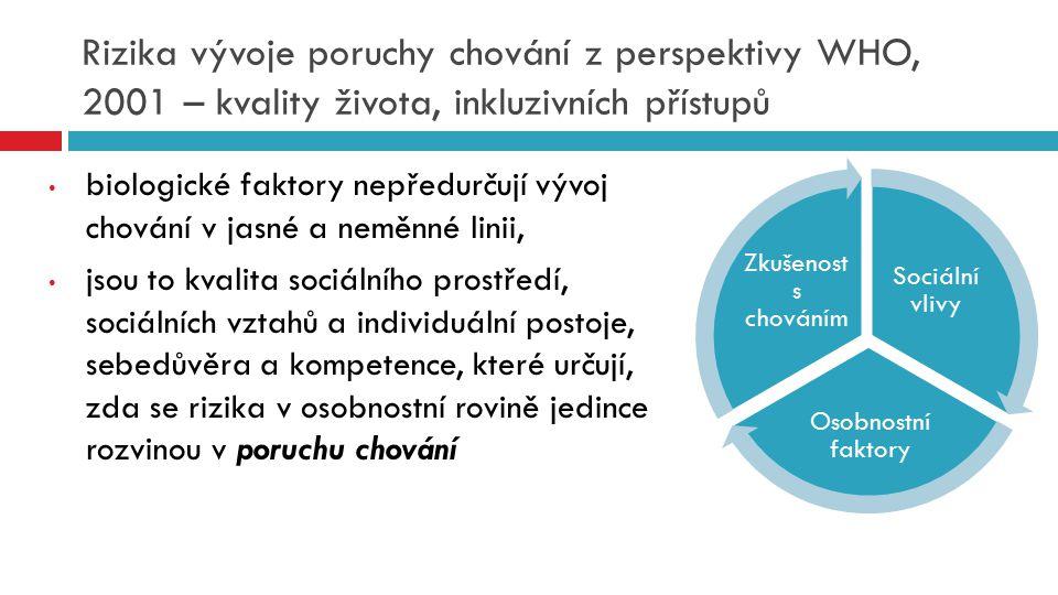 A_úspěch a příležitost Průměrné hodnoty (soubory - ZŠ – neg, poz, střed, SVP ) - Posílení: - odpovědnost za úspěch, příležitost k učení Riziko: - radost - z učení, - zájem učitele o názor žáka Škola je místo, kde