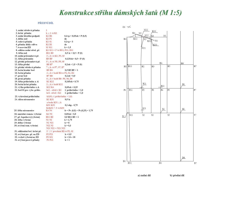 K12 K32 N2´ D61 H52 K63´ 35.zvýšení krční př.