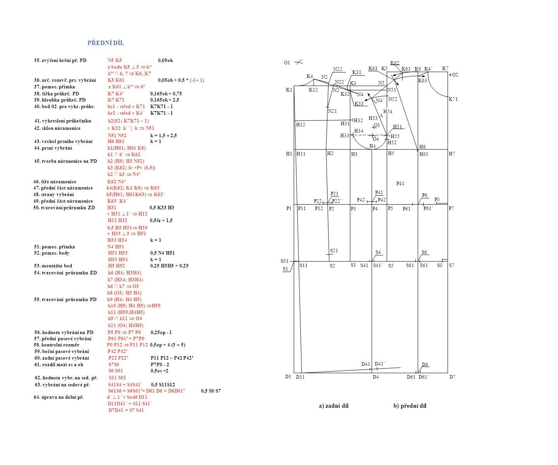 N52 S0 N5 Vykreslení obrysu dámských šatů O2 S11 D1 P1 H1 H11 D11 P11 H7 K3 S5 P5 D7 S7 P7P3 S3 D4 K1 K12 K4 O1 N4 H2 N21 S2 S21 K5 K7 K4´ K71 H61 N4´ K63 K63´ H32 H12 H31 H34 H51 H33 H53 H54 H52 P0 P61´ P61 P12 P22´ P22 S01 S41S61´ S41´ S61 D61 D61´ D41 D41´ P42 P42´ H4 65.
