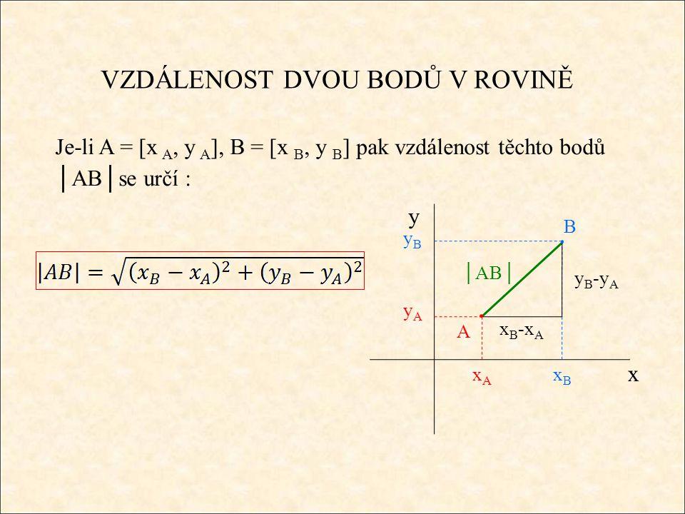 VZDÁLENOST DVOU BODŮ V ROVINĚ Je-li A = [x A, y A ], B = [x B, y B ] pak vzdálenost těchto bodů │AB│se určí : y x yByB yAyA xAxA xBxB │AB│ y B -y A x B -x A A B