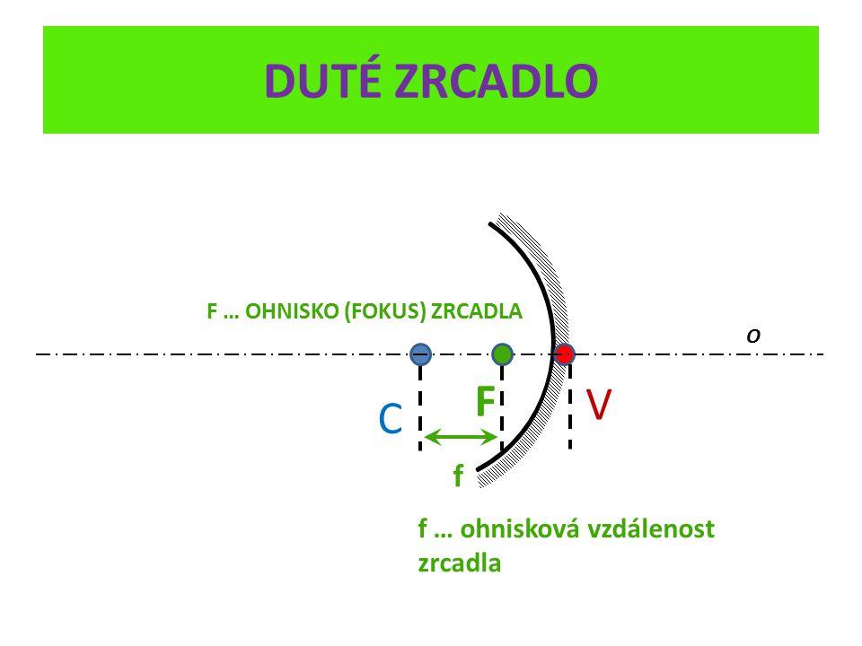 DUTÉ ZRCADLO C V O F F … OHNISKO (FOKUS) ZRCADLA f … ohnisková vzdálenost zrcadla f