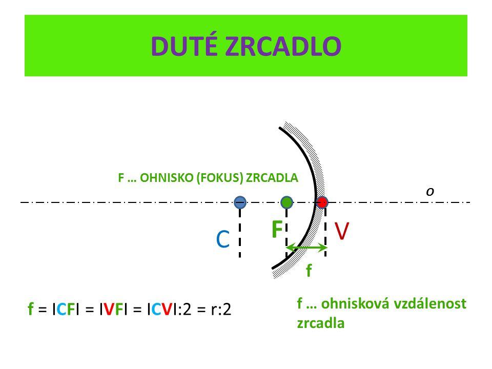 DUTÉ ZRCADLO C V O F F … OHNISKO (FOKUS) ZRCADLA f … ohnisková vzdálenost zrcadla f f = ICFI = IVFI = ICVI:2 = r:2